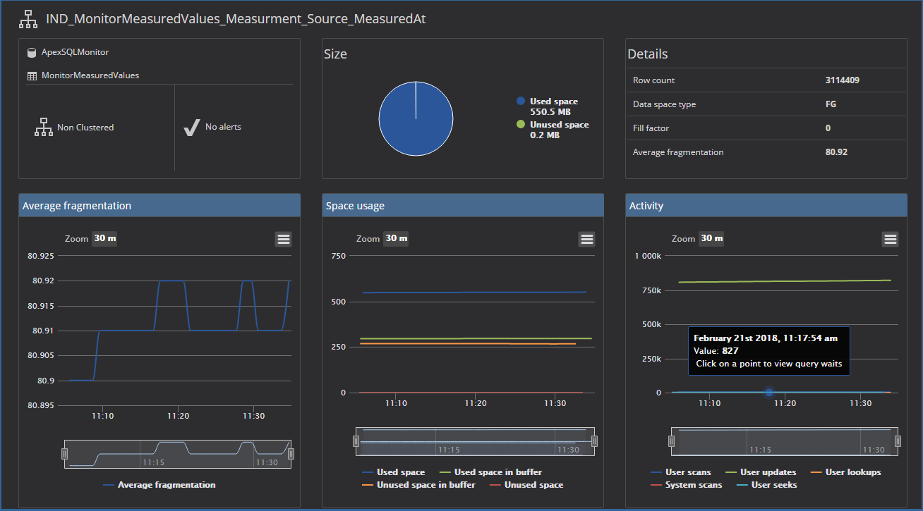 SQL Server performance monitor | ApexSQL