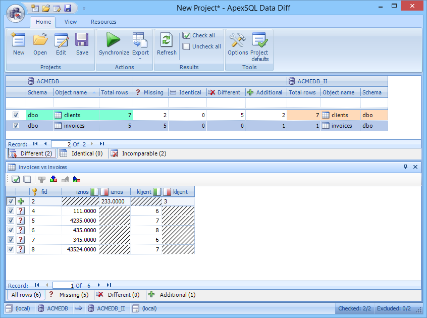 database comparison, database synchronization, data diff, sql data diff, sql compare, sql diff, database compare